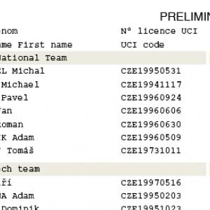 Předběžná startovní listina / Preliminary start list